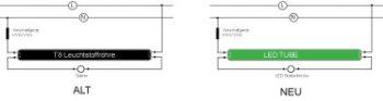 Leuchtstoffröhren auf LED Tubes nach DIN umrüsten