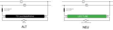 Vorschaltgeräte für LEDs und Leuchtstofflampen Blog