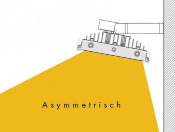 Asymmetrische Lichtverteilung