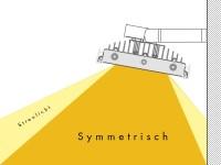 Lichtverteilung symmetrisch