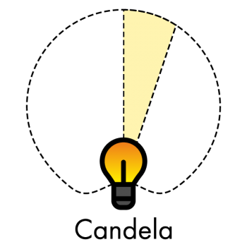 Lichtstärke Candela in bestimmter Richtung. (Candela)
