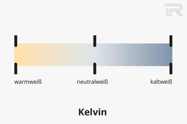 Lichtfarbe Farbtemperatur