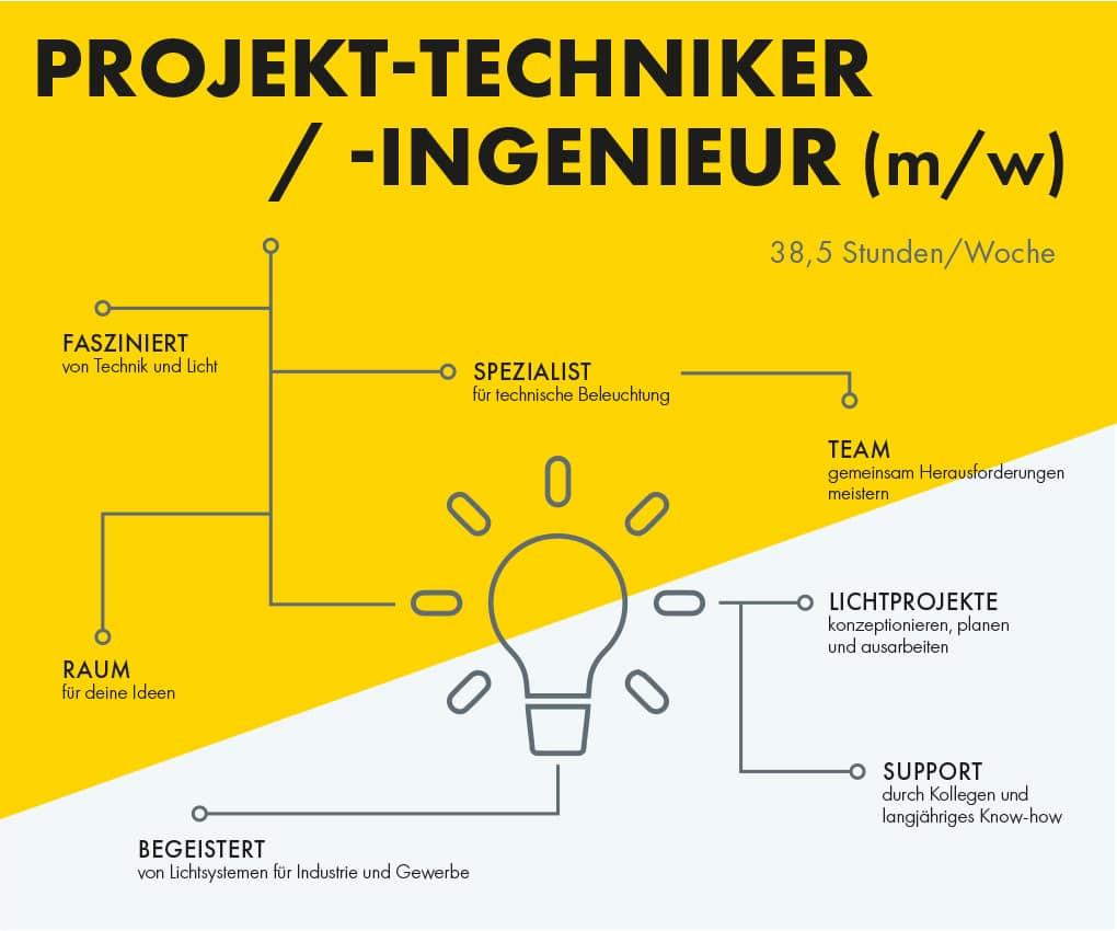 Job Linz Projekt-Techniker Projekt-Ingenieur (m/w)