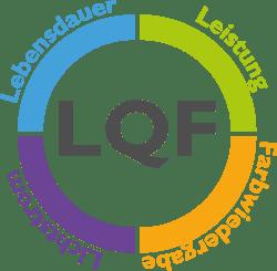 LQF Licht Qualitätsfaktor